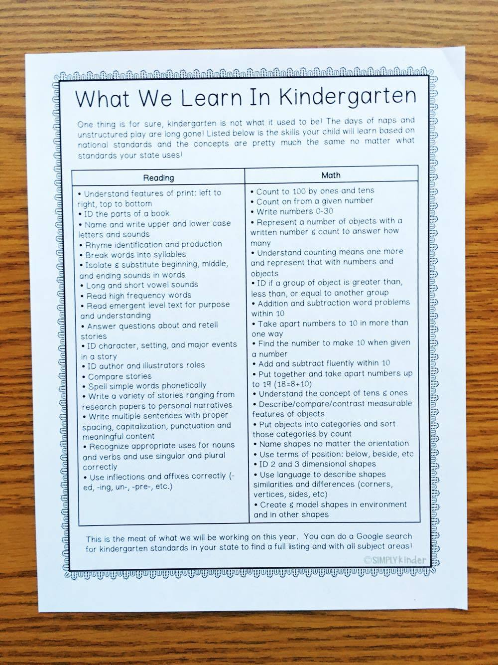 Free Back to School Parent Packet for kindergartener from Simply Kinder