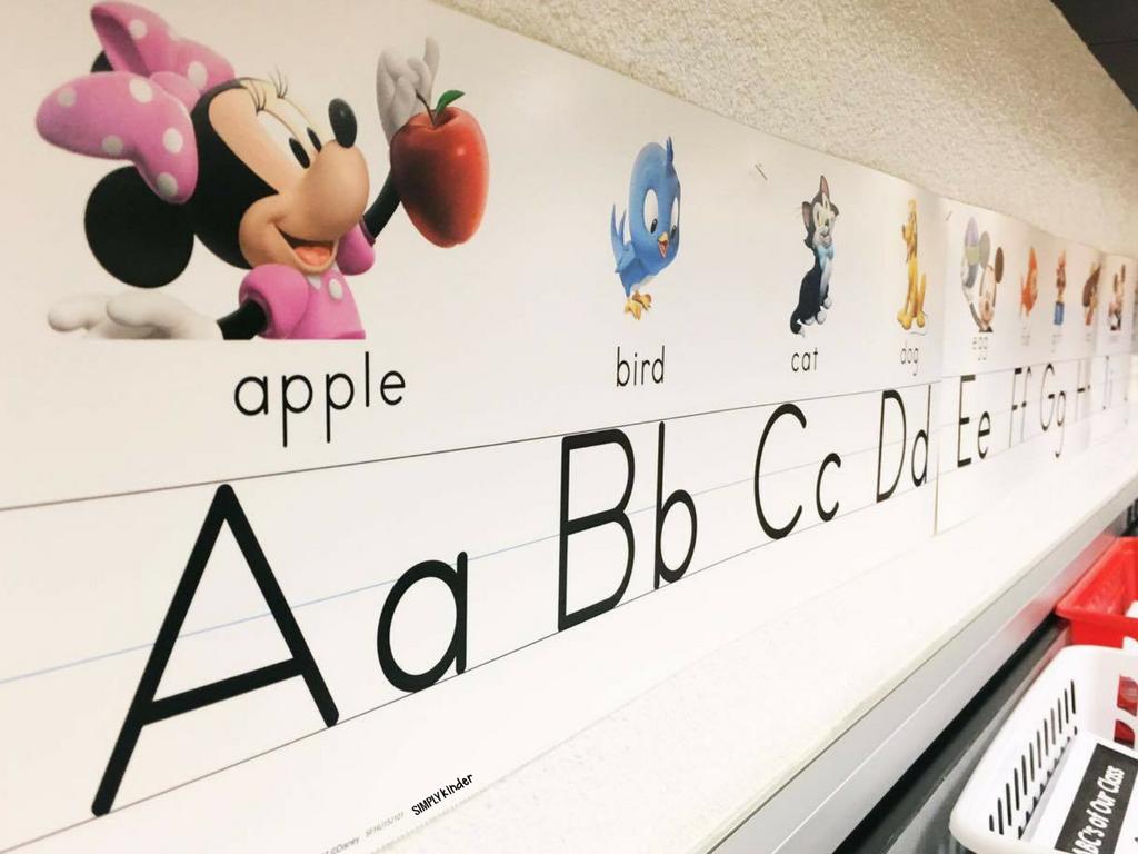 Classroom Alphabet Decor ~ Disney classroom decorations simply kinder