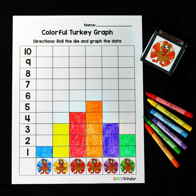 Colorful Turkey Graph