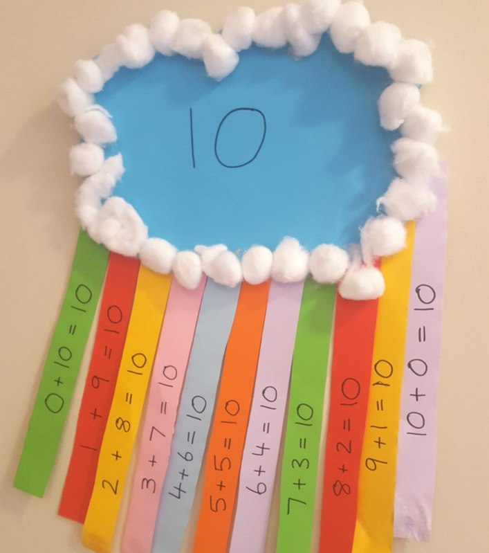number bonds to ten rainbow craft final