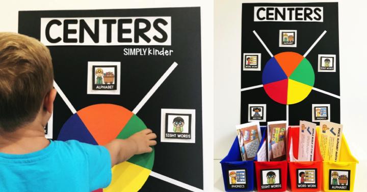 Centers Management