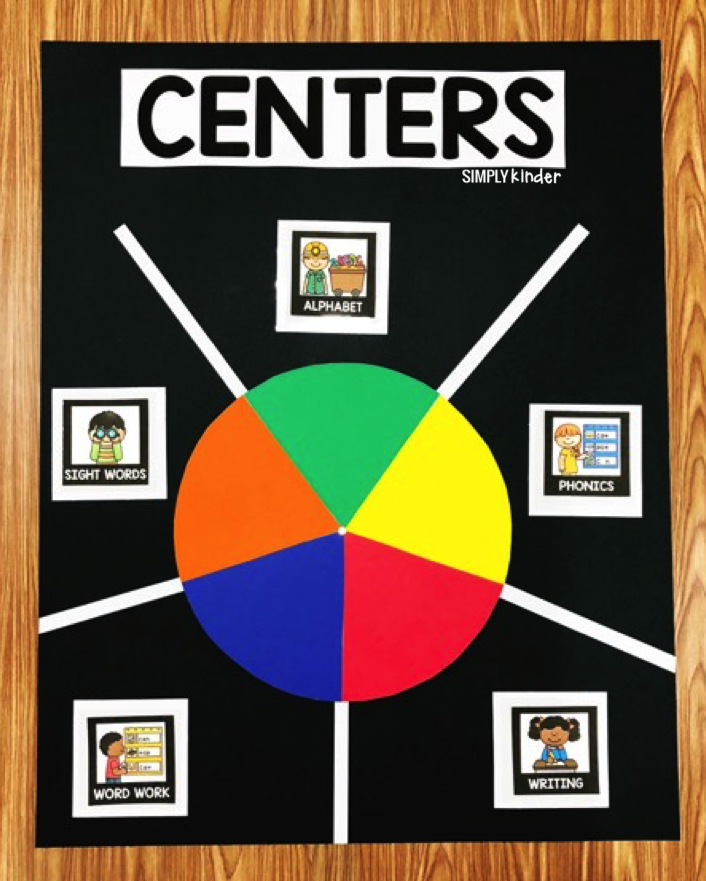 How to make a centers wheel. Use this center wheel to help your students rotate around centers. Full directions on Simply Kinder.